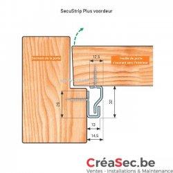 Secustrip Type 2 new